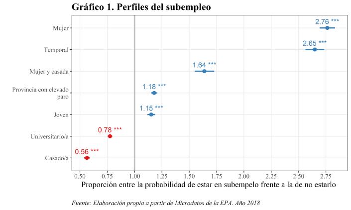 Subempleo_grafico